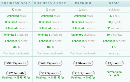 GTDagenda Pricing Plans